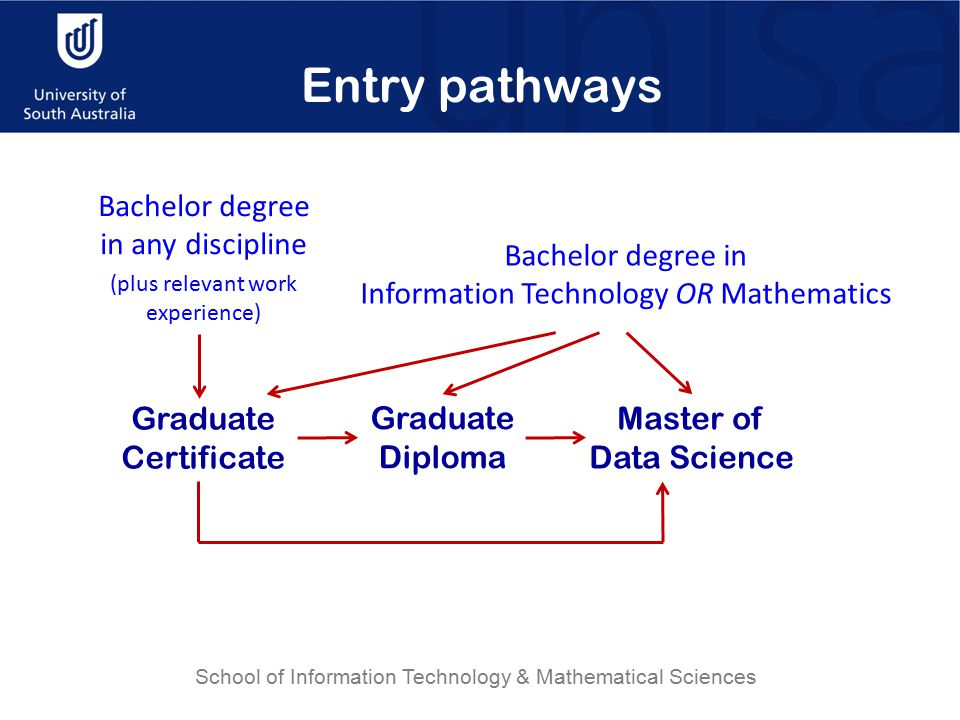 Entry pathways School of Information Technology & Mathematical Sciences Master of Data Science Graduate Certificate Graduate Diploma Bachelor degree in Information Technology OR Mathematics Bachelor degree in any discipline (plus relevant work experience)