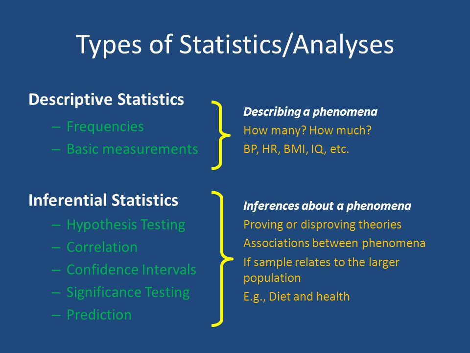 Descriptive Statistics Descriptive statistics can be used to summarize and describe a single variable (aka, UNIvariate) Frequencies (counts) & Percentages – Use with categorical (nominal) data Levels, types, groupings, yes/no, Drug A vs.