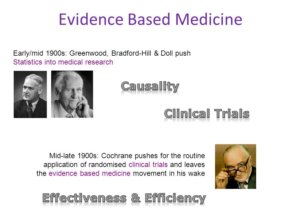 Evidence Based Medicine Early/mid 1900s: Greenwood, Bradford-Hill & Doll push Statistics into medical research Mid-late 1900s: Cochrane pushes for the routine application of randomised clinical trials and leaves the evidence based medicine movement in his wake