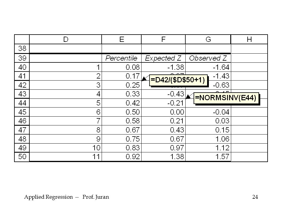 Applied Regression -- Prof. Juran24