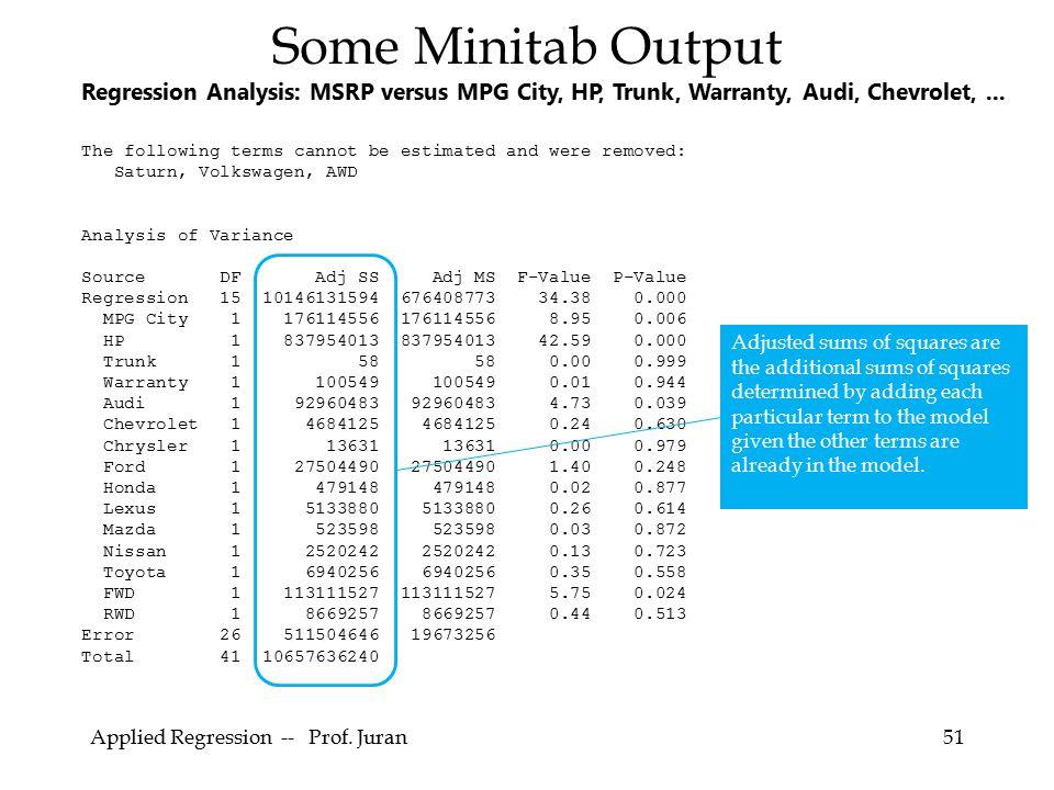 Applied Regression -- Prof. Juran51 Some Minitab Output Regression Analysis: MSRP versus MPG City, HP, Trunk, Warranty, Audi, Chevrolet,... The follow