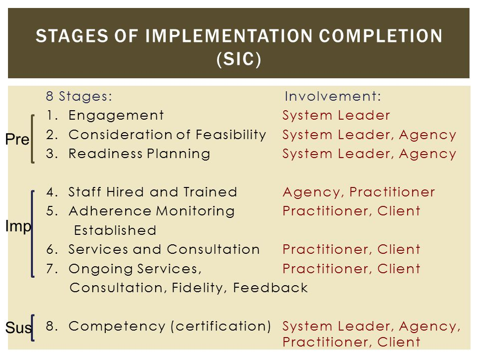 8 Stages: Involvement: 1. Engagement System Leader 2.
