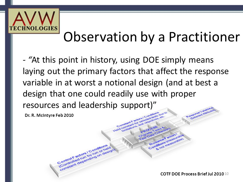 - At this point in history, using DOE simply means laying out the primary factors that affect the response variable in at worst a notional design (and at best a design that one could readily use with proper resources and leadership support) Observation by a Practitioner Dr.