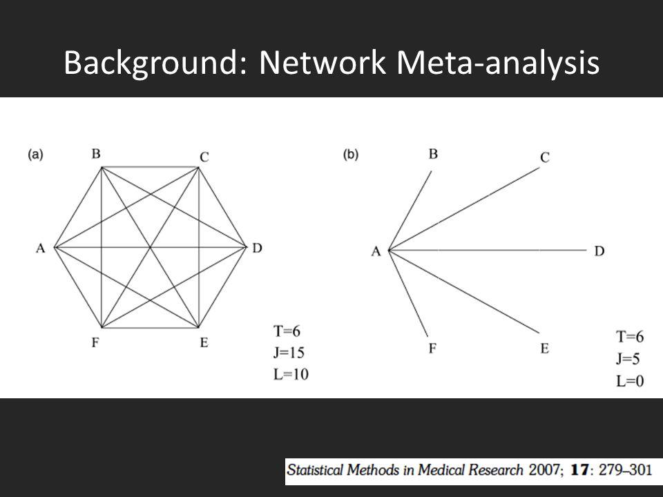 Background: Network Meta-analysis