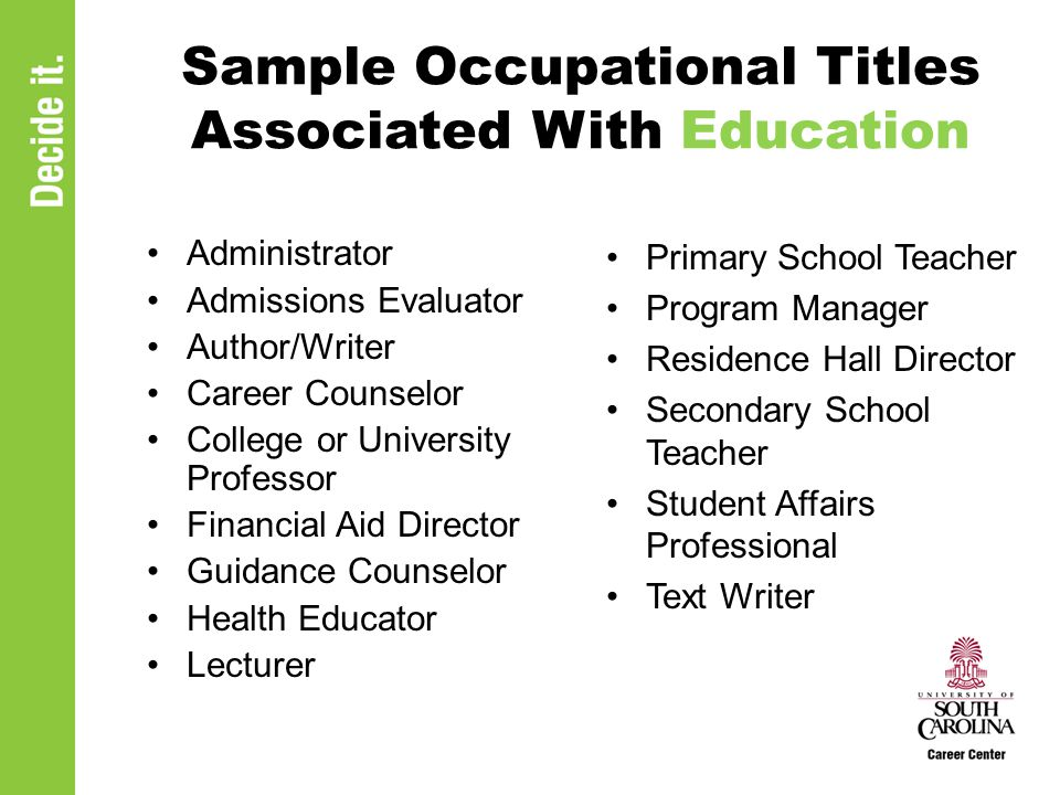 Sample Occupational Titles Associated With Education Administrator Admissions Evaluator Author/Writer Career Counselor College or University Professor Financial Aid Director Guidance Counselor Health Educator Lecturer Primary School Teacher Program Manager Residence Hall Director Secondary School Teacher Student Affairs Professional Text Writer