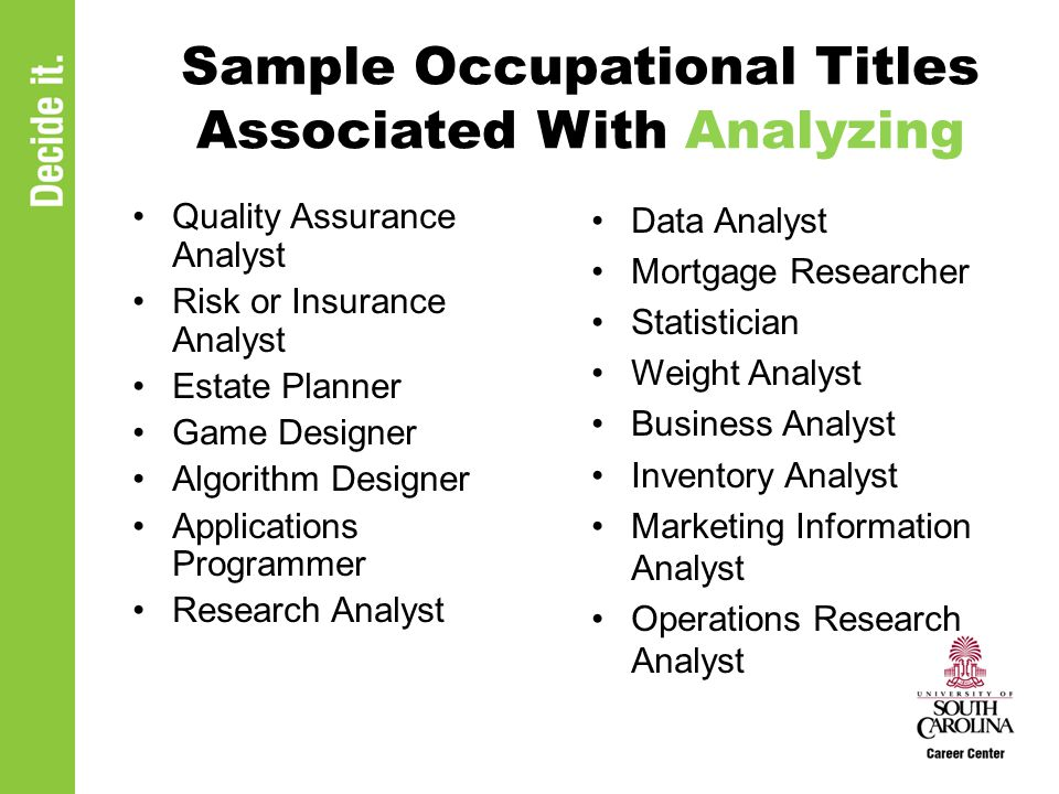 Sample Occupational Titles Associated With Analyzing Quality Assurance Analyst Risk or Insurance Analyst Estate Planner Game Designer Algorithm Designer Applications Programmer Research Analyst Data Analyst Mortgage Researcher Statistician Weight Analyst Business Analyst Inventory Analyst Marketing Information Analyst Operations Research Analyst
