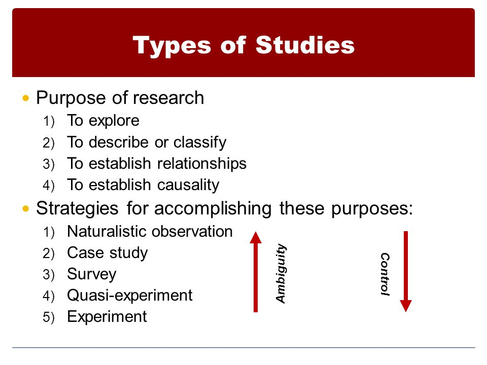Types of Studies Purpose of research 1) To explore 2) To describe or classify 3) To establish relationships 4) To establish causality Strategies for accomplishing these purposes: 1) Naturalistic observation 2) Case study 3) Survey 4) Quasi-experiment 5) Experiment Ambiguity Control