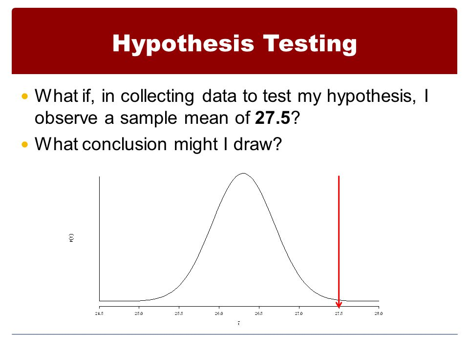 Hypothesis Testing What if, in collecting data to test my hypothesis, I observe a sample mean of 27.5.