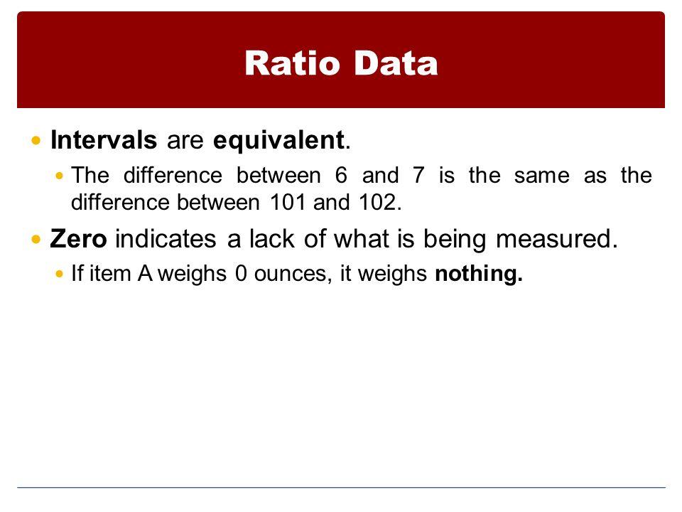 Ratio Data Intervals are equivalent.