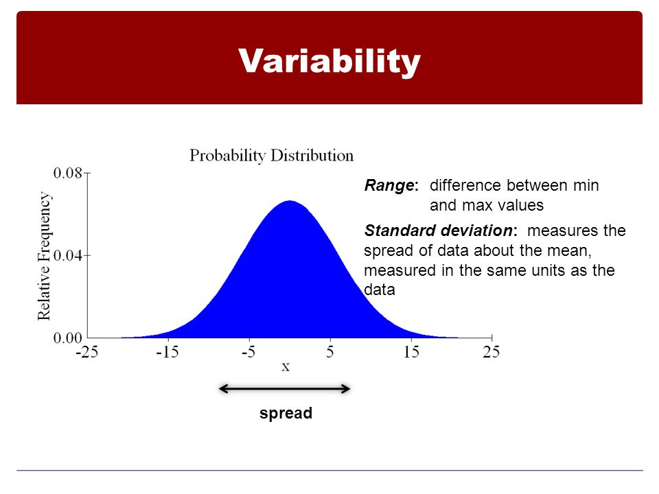 Variability spread Range: difference between min and max values Standard deviation: measures the spread of data about the mean, measured in the same units as the data