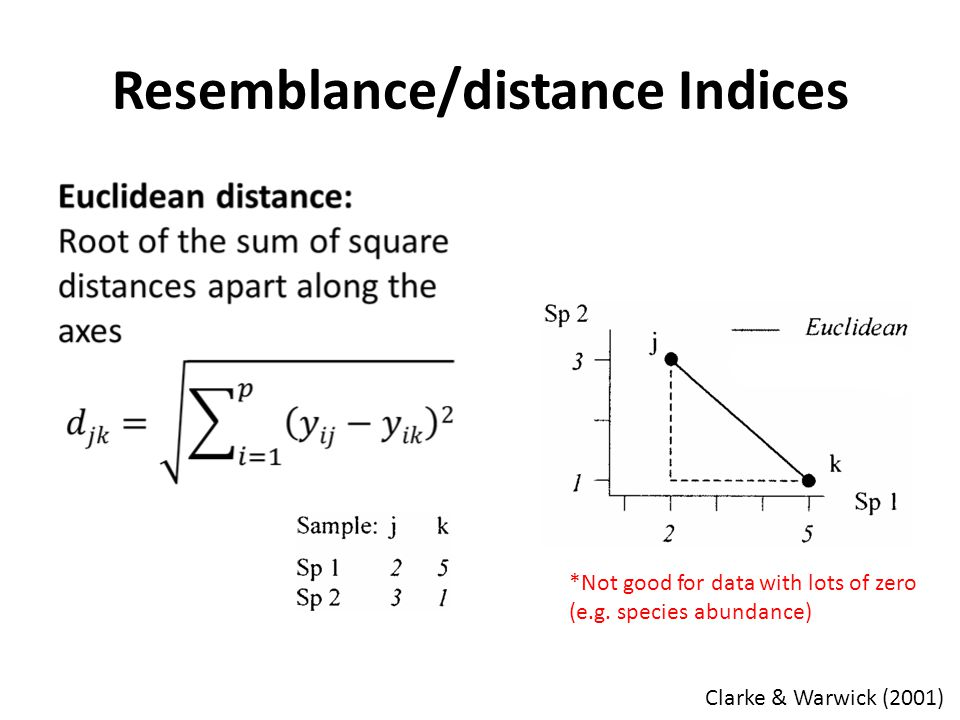 Resemblance/distance Indices Clarke & Warwick (2001) *Not good for data with lots of zero (e.g. species abundance)