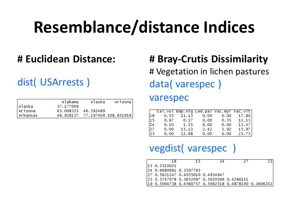 Resemblance/distance Indices # Euclidean Distance: dist( USArrests ) # Bray-Crutis Dissimilarity # Vegetation in lichen pastures data( varespec ) vare