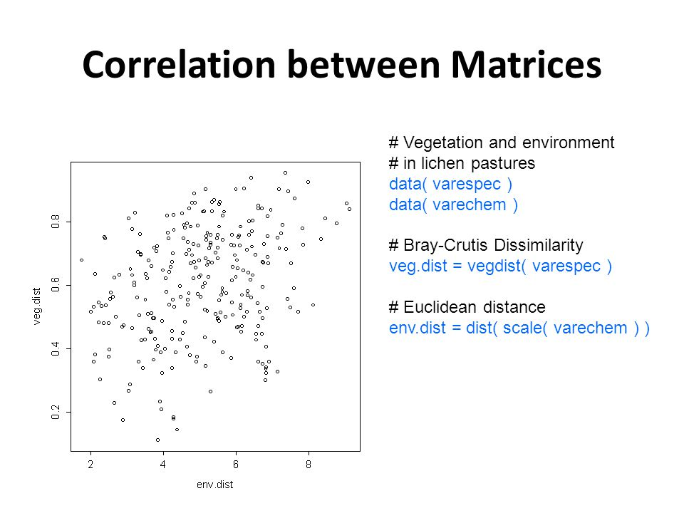Correlation between Matrices # Vegetation and environment # in lichen pastures data( varespec ) data( varechem ) # Bray-Crutis Dissimilarity veg.dist = vegdist( varespec ) # Euclidean distance env.dist = dist( scale( varechem ) )
