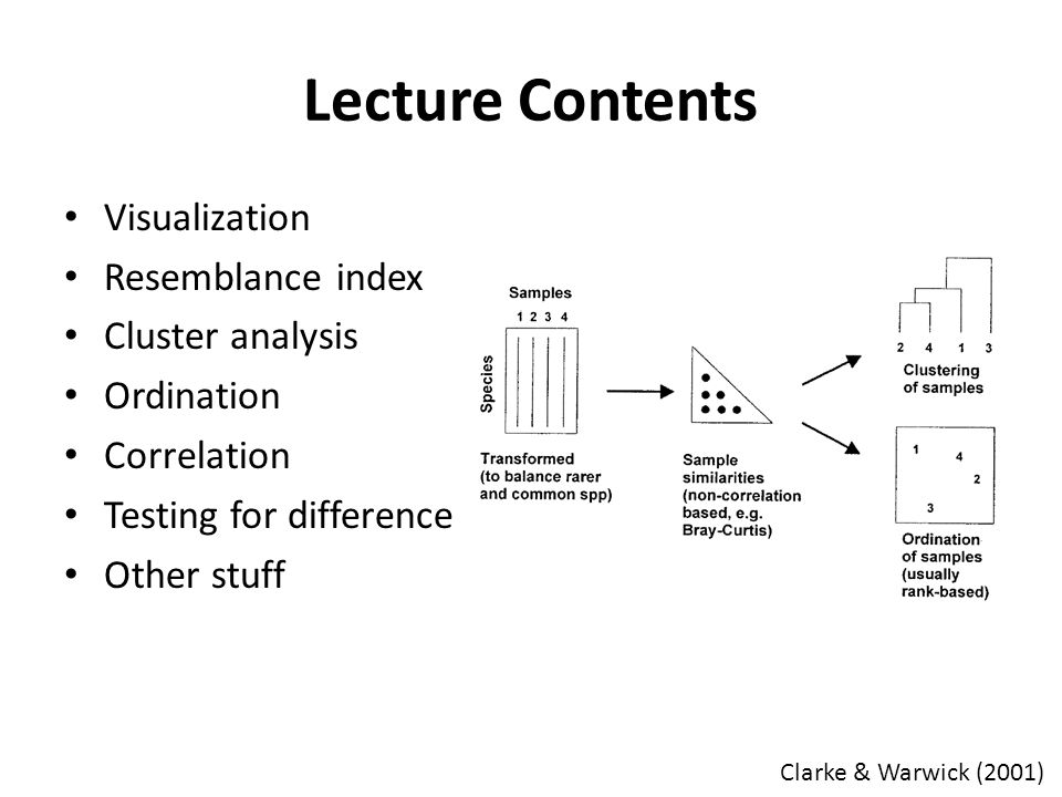 Lecture Contents Visualization Resemblance index Cluster analysis Ordination Correlation Testing for difference Other stuff Clarke & Warwick (2001)