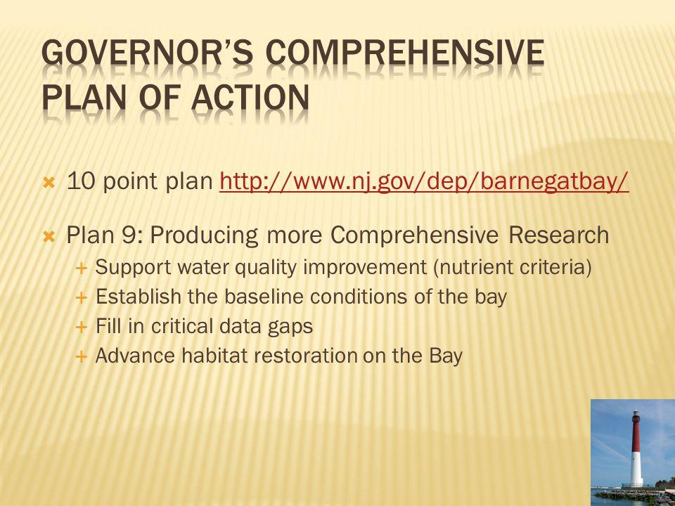  10 point plan http://www.nj.gov/dep/barnegatbay/http://www.nj.gov/dep/barnegatbay/  Plan 9: Producing more Comprehensive Research  Support water q