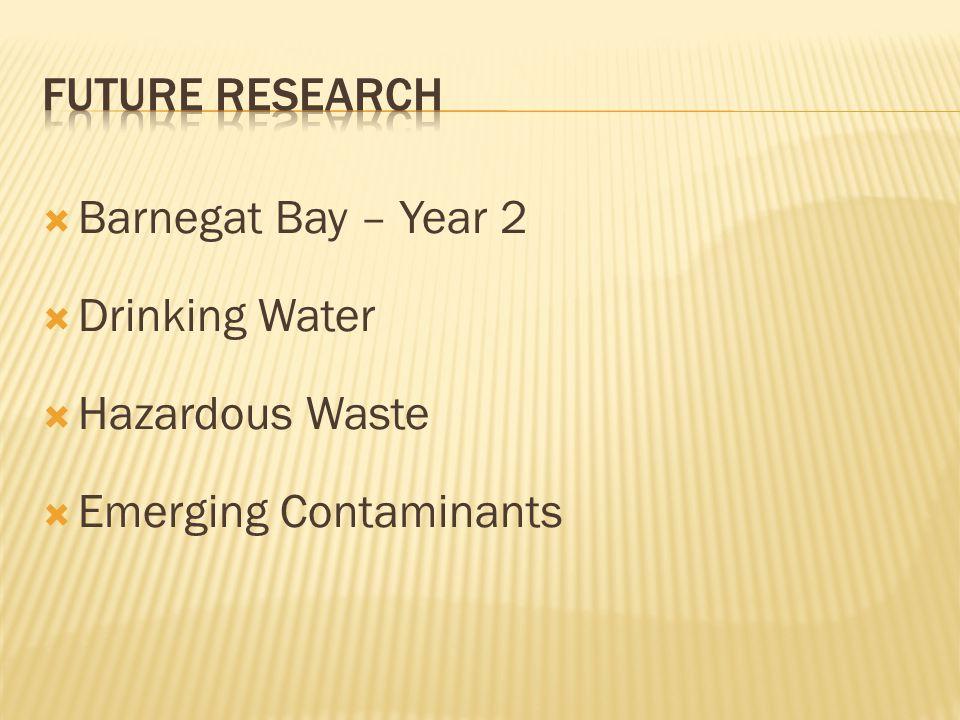  Barnegat Bay – Year 2  Drinking Water  Hazardous Waste  Emerging Contaminants