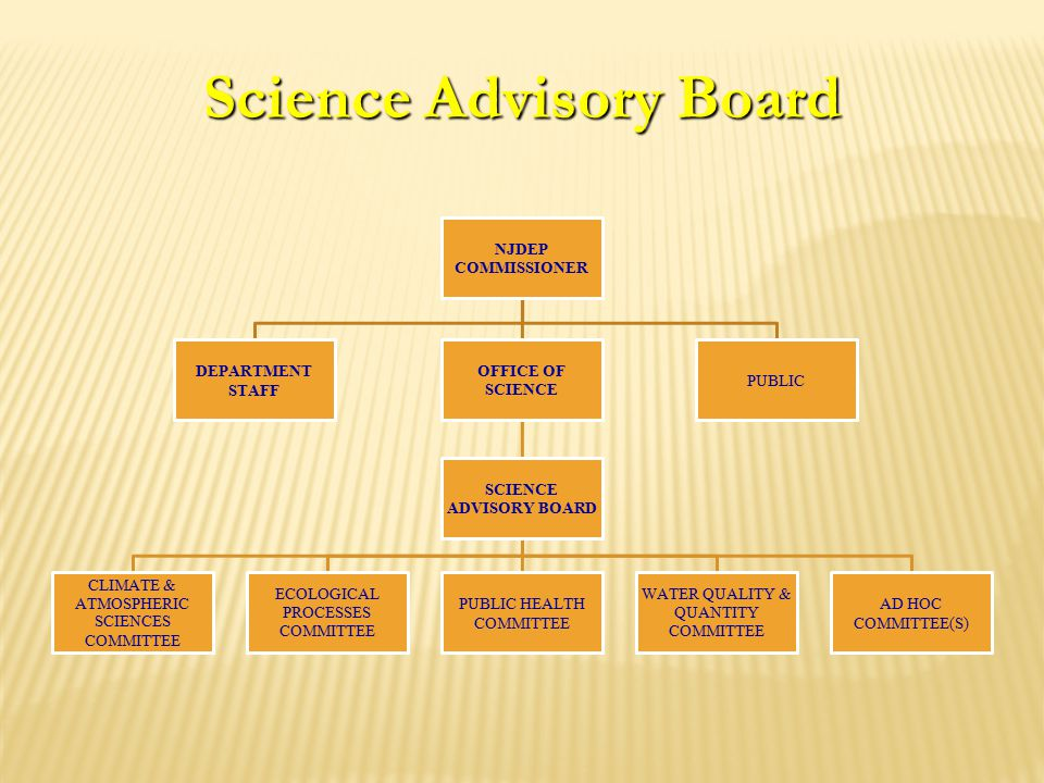 Science Advisory Board NJDEP COMMISSIONER OFFICE OF SCIENCE SCIENCE ADVISORY BOARD CLIMATE & ATMOSPHERIC SCIENCES COMMITTEE ECOLOGICAL PROCESSES COMMI