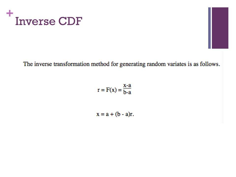 + Inverse CDF sd