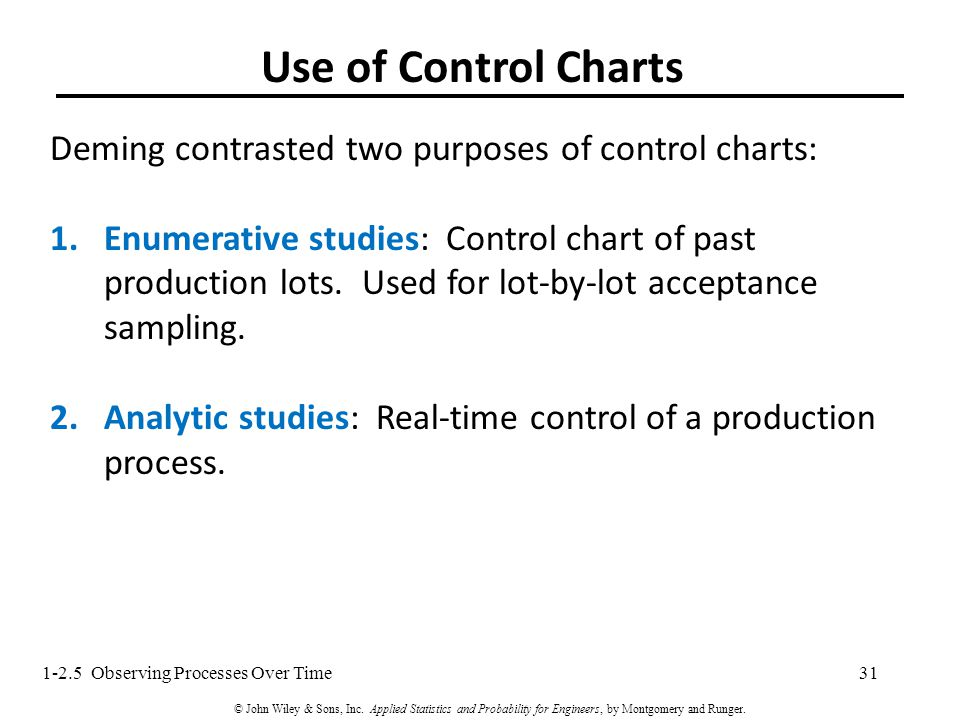 31 Use of Control Charts Deming contrasted two purposes of control charts: 1.Enumerative studies: Control chart of past production lots.