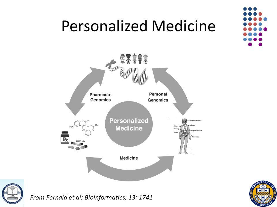 Personalized Medicine From Fernald et al; Bioinformatics, 13: 1741