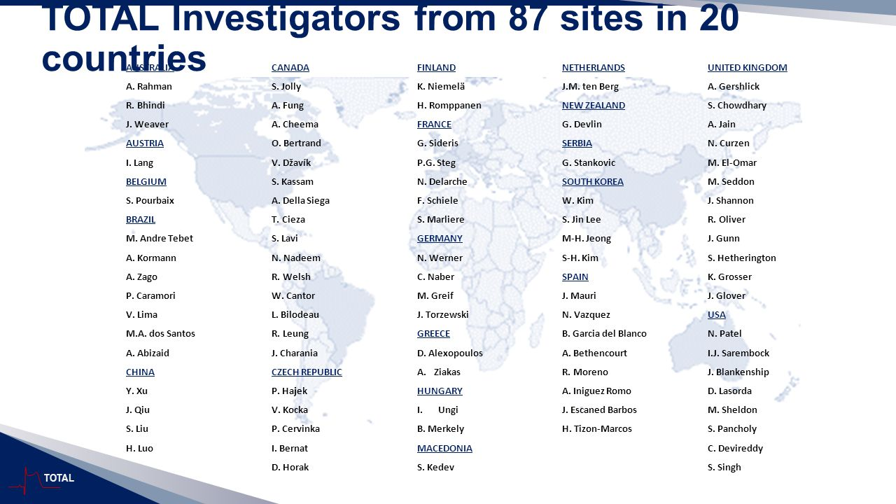 TOTAL TOTAL Investigators from 87 sites in 20 countries AUSTRALIACANADAFINLANDNETHERLANDSUNITED KINGDOM A. RahmanS. JollyK. NiemeläJ.M. ten BergA. Ger