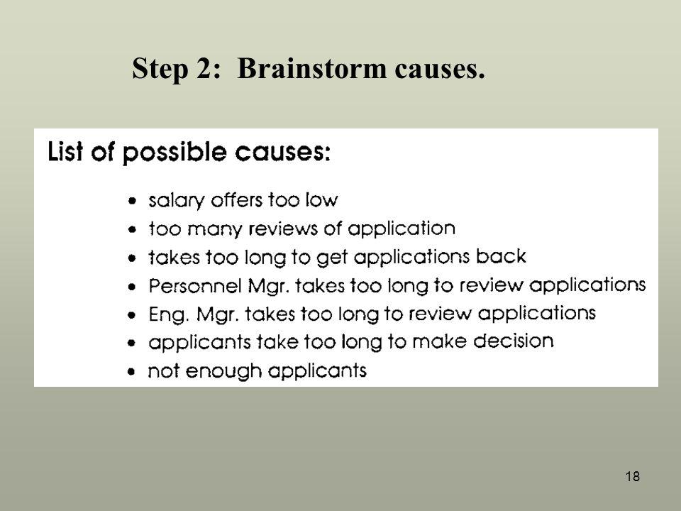 18 Step 2: Brainstorm causes.