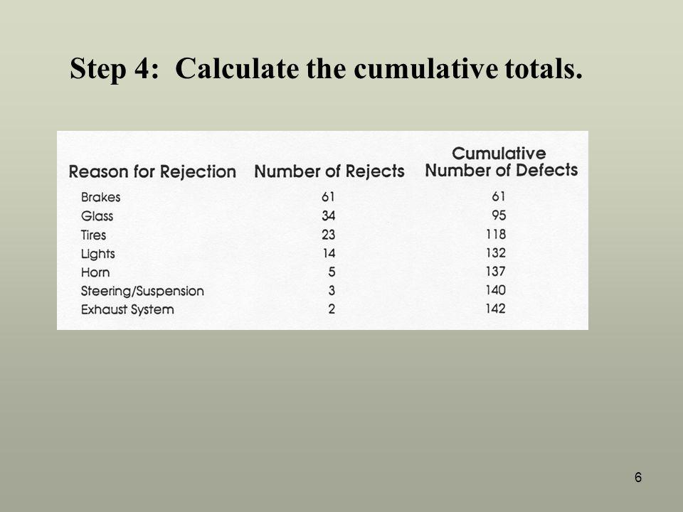 6 Step 4: Calculate the cumulative totals.
