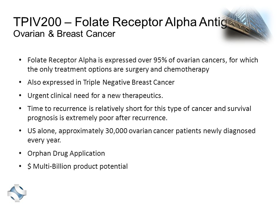 TPIV200 – Folate Receptor Alpha Antigens Ovarian & Breast Cancer Folate Receptor Alpha is expressed over 95% of ovarian cancers, for which the only treatment options are surgery and chemotherapy Also expressed in Triple Negative Breast Cancer Urgent clinical need for a new therapeutics.