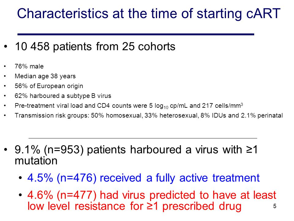 5 Characteristics at the time of starting cART 10 458 patients from 25 cohorts 76% male Median age 38 years 56% of European origin 62% harboured a subtype B virus Pre-treatment viral load and CD4 counts were 5 log 10 cp/mL and 217 cells/mm 3 Transmission risk groups: 50% homosexual, 33% heterosexual, 8% IDUs and 2.1% perinatal 9.1% (n=953) patients harboured a virus with ≥1 mutation 4.5% (n=476) received a fully active treatment 4.6% (n=477) had virus predicted to have at least low level resistance for ≥1 prescribed drug