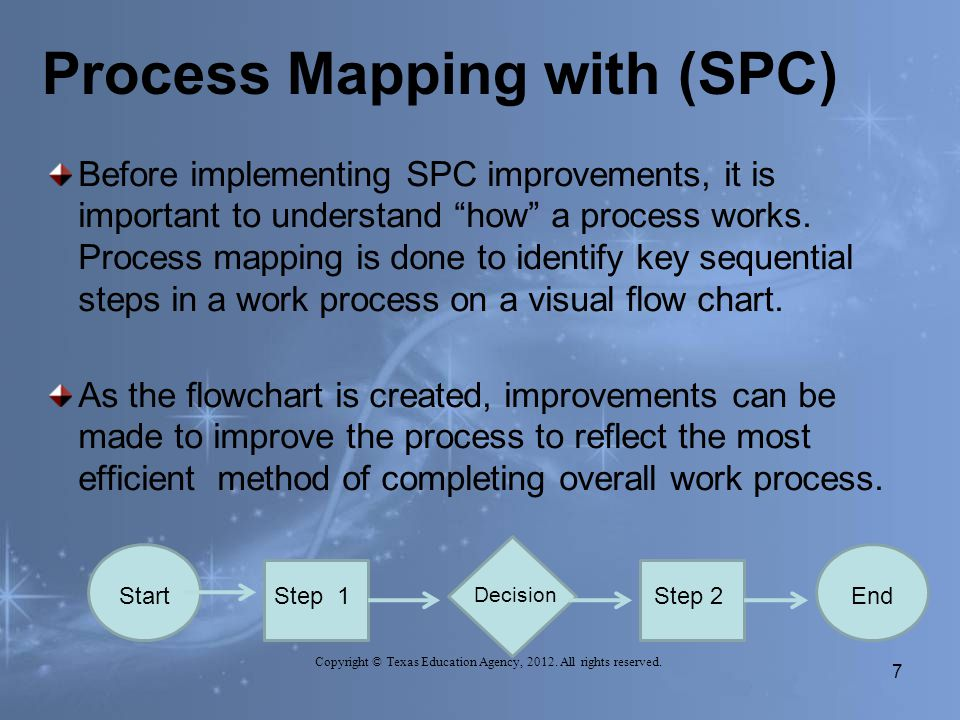 Process Mapping with (SPC) Before implementing SPC improvements, it is important to understand how a process works.