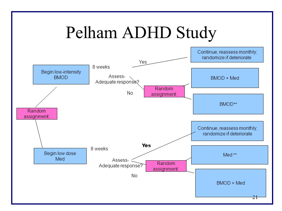 Pelham ADHD Study Begin low dose Med 8 weeks Assess- Adequate response.