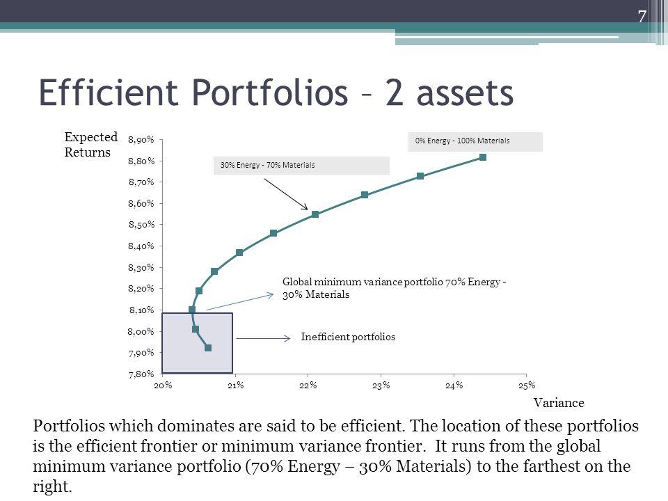 Efficient Portfolios – 2 assets 7 Portfolios which dominates are said to be efficient.