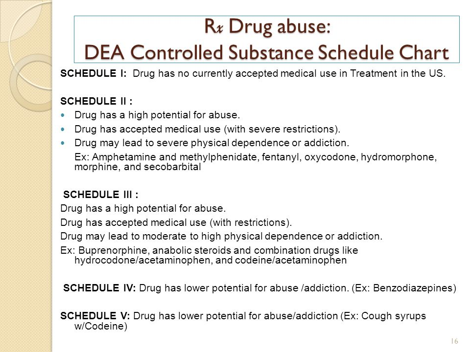 R x Drug abuse: DEA Controlled Substance Schedule Chart SCHEDULE I: Drug has no currently accepted medical use in Treatment in the US. SCHEDULE II : D