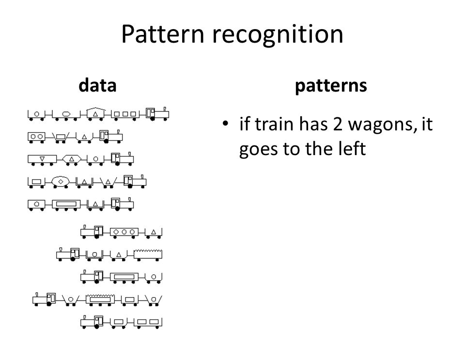 Pattern recognition if train has 2 wagons, it goes to the left datapatterns