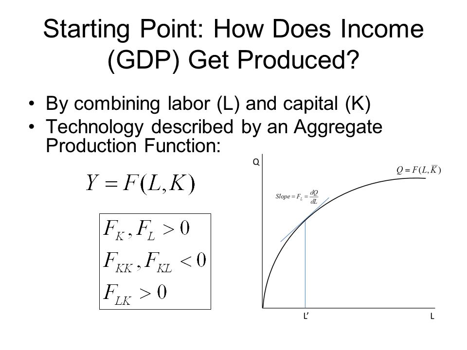 Starting Point: How Does Income (GDP) Get Produced.