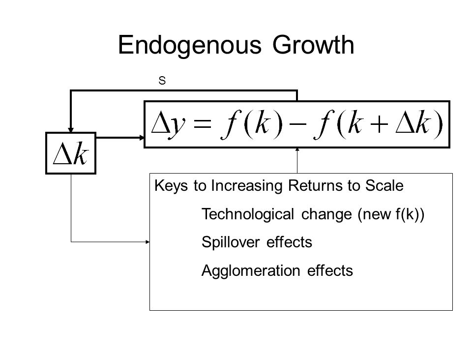 Endogenous Growth Keys to Increasing Returns to Scale Technological change (new f(k)) Spillover effects Agglomeration effects S
