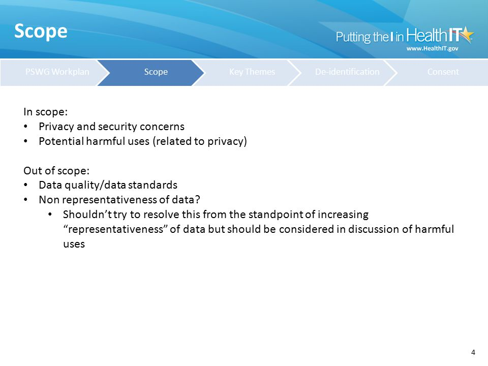 Key Themes 5 1.Concerns about tools commonly used to protect privacy A.De-identification B.Patient consent v.