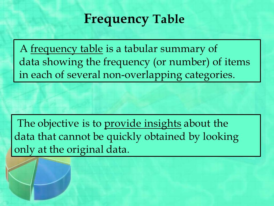 Relative & Percent Categorical Frequency Table Rating Frequency Rel.
