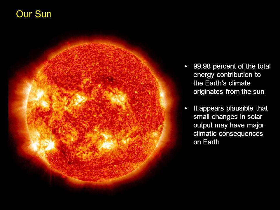 Rennaissance of the Medieval Warm Period 2013 (IPCC AR5, Fig.