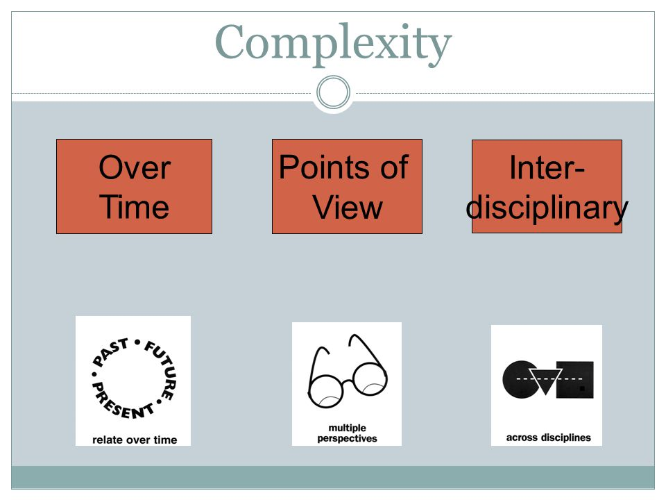 Complexity Over Time Points of View Inter- disciplinary