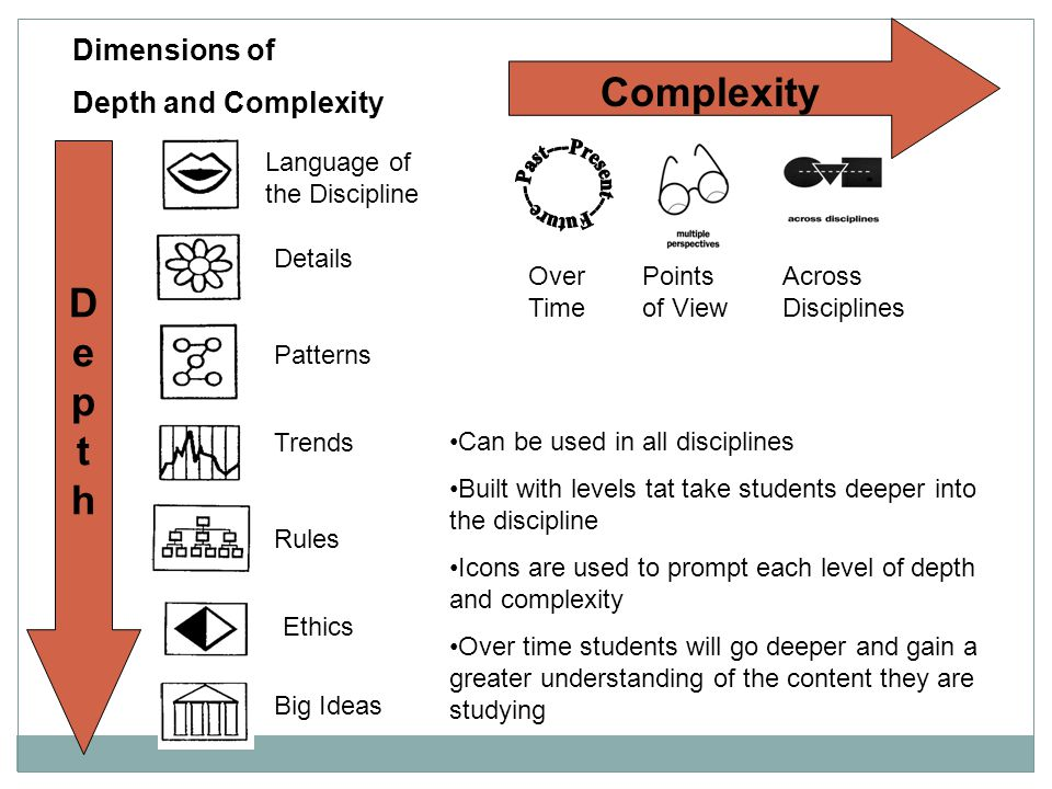Dimensions of Depth and Complexity DepthDepth Complexity Language of the Discipline Details Patterns Trends Rules Ethics Big Ideas Over Time Points of View Across Disciplines Can be used in all disciplines Built with levels tat take students deeper into the discipline Icons are used to prompt each level of depth and complexity Over time students will go deeper and gain a greater understanding of the content they are studying