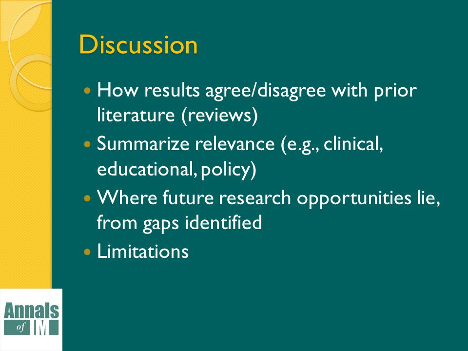 Discussion How results agree/disagree with prior literature (reviews) Summarize relevance (e.g., clinical, educational, policy) Where future research opportunities lie, from gaps identified Limitations