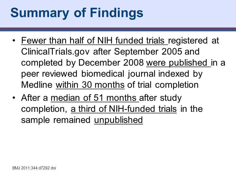 Summary of Findings Fewer than half of NIH funded trials registered at ClinicalTrials.gov after September 2005 and completed by December 2008 were published in a peer reviewed biomedical journal indexed by Medline within 30 months of trial completion After a median of 51 months after study completion, a third of NIH-funded trials in the sample remained unpublished BMJ 2011;344:d7292 doi