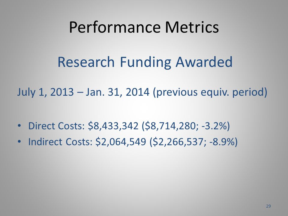 Performance Metrics Research Funding Awarded July 1, 2013 – Jan.