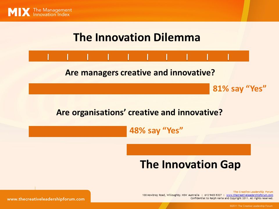 The Result MIX moves innovation from a fad to a discipline MIX identifies the key areas for improvement MIX focuses effort to reduce waste and inefficiency MIX allows progress to be tracked MIX increases innovation effectiveness The Creative Leadership Forum 100 Mowbray Road, Willoughby.