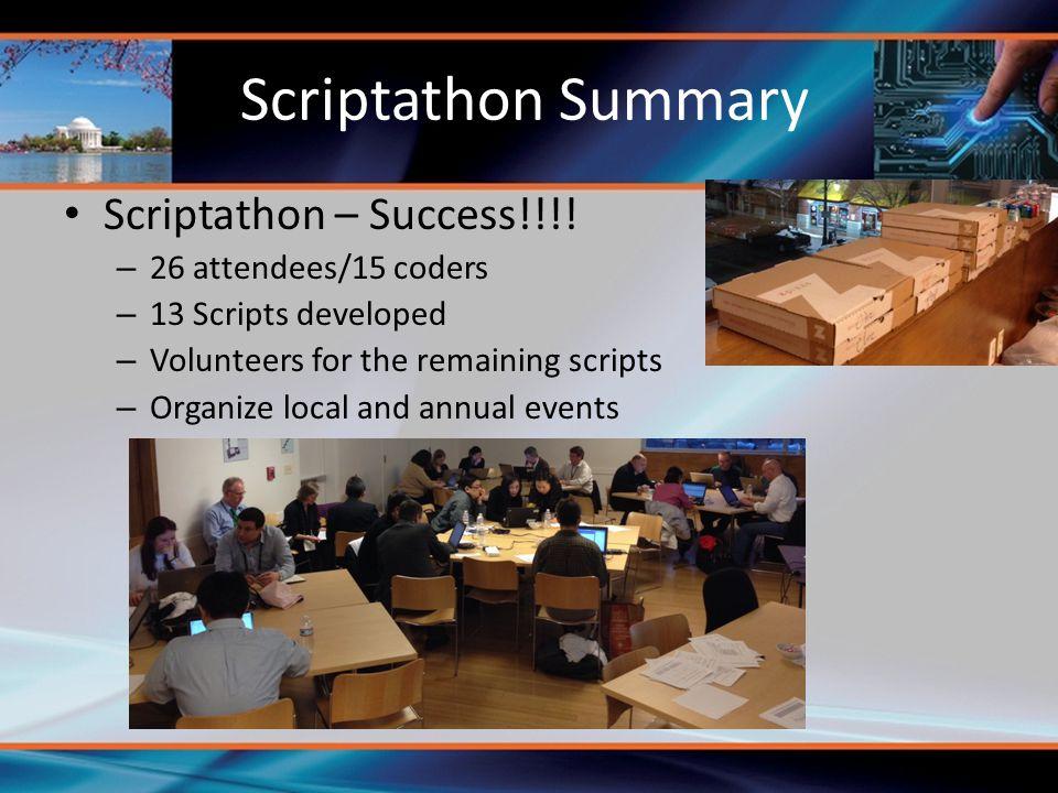 Scriptathon – Success!!!.