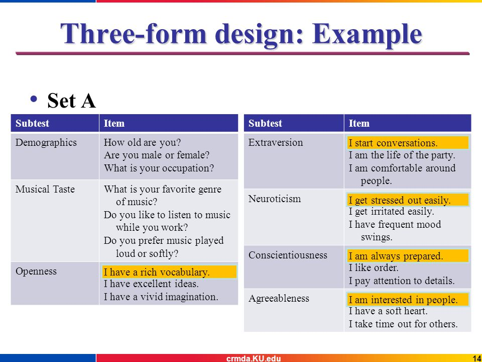 Three-form design: Example SubtestItem DemographicsHow old are you.