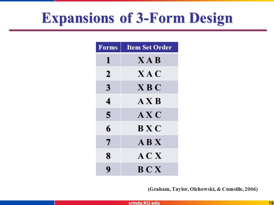Expansions of 3-Form Design (Graham, Taylor, Olchowski, & Cumsille, 2006) crmda.KU.edu19 FormsItem Set Order1X A B 2X A C 3X B C 4A X B 5A X C 6B X C 7A B X 8A C X 9B C X