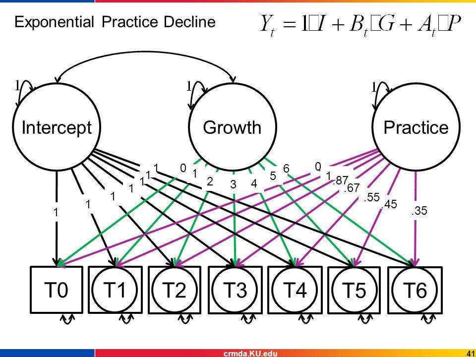 T0T1 T2T3T4 T5T6 Intercept.45.35 PracticeGrowth Exponential Practice Decline 1 1 1 1 1 1 1 1 1 2 3 4 0 5 6.55.67.87 0 41crmda.KU.edu
