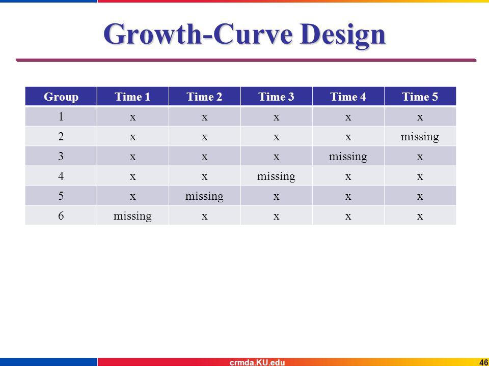 Growth-Curve Design GroupTime 1Time 2Time 3Time 4Time 5 1xxxxx 2xxxxmissing 3xxx x 4xx xx 5x xxx 6 xxxx 46crmda.KU.edu